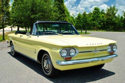 1964 Chevrolet Corvair Convertible na prodej